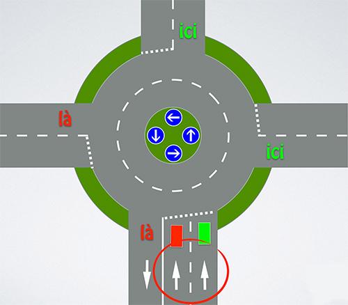 Entrée à 2 voies dans un giratoire.